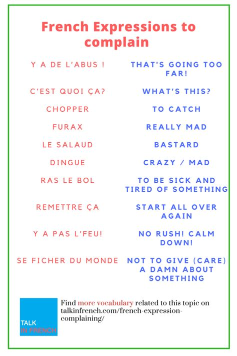 Pin on French Vocabulary List