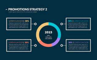 Free Pitch Deck Template Keynote by Business Plan Powerpoint Template Improve Presentation
