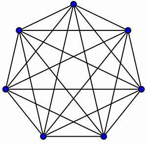 File Complete Graph K7 Svg
