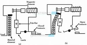 mcb wiring diagram 18 wiring diagram images wiring With mcb fuse box
