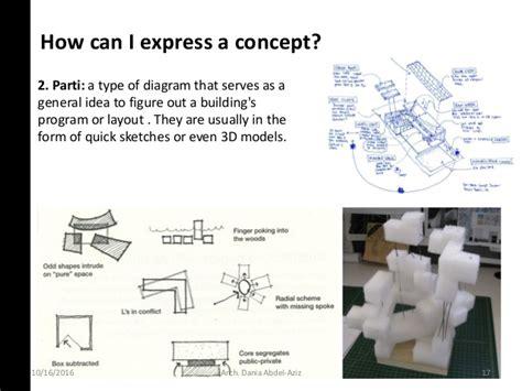 Architectural Concepts  A Guide To Architectural Design