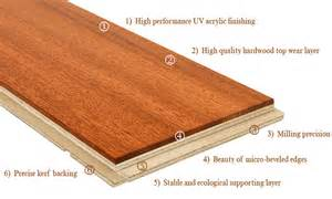 giorgina hardwood flooring structural engineering vancouver bc alberta qualiflor collection