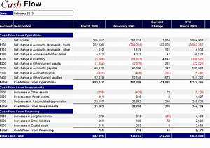 Time Management Spreadsheet Excel Financial Statement Spreadsheet Template Financial