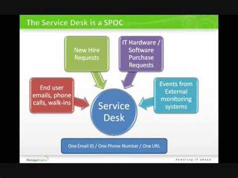 help desk vs service desk the role of service desk in itil manageengine