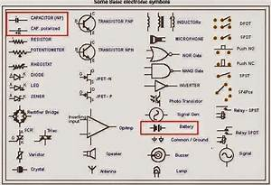 Some Basic Electronic Symbols