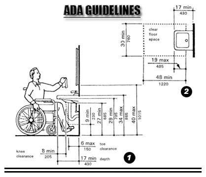 lavatory clear space forward approach reach knee