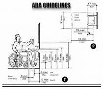 Ada Commercial Bathroom Requirements 2015 by Lavatory Clear Space Forward Approach Reach Knee Space Clearance ADA