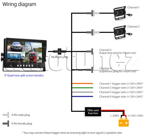 Installation Wiring Diagram For Industri by 2 X Waterproof Ccd Reversing 4pin 9 Quot Monitor