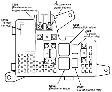 Honda Accord Fuse Diagram For 1992 by What Gets Damaged When The Battery Is Connected Backwards