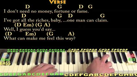 My Girl (temptations) Piano Cover Lesson With Chords