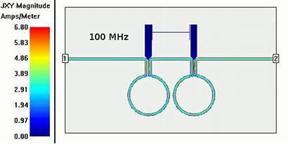 Combline Coupled Filter Sonnet Em Bandstop Experiments