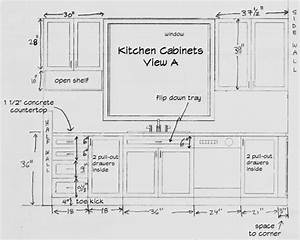 kitchen cabinet sizes chart the standard height of many With kitchen cabinets lowes with sticker size chart