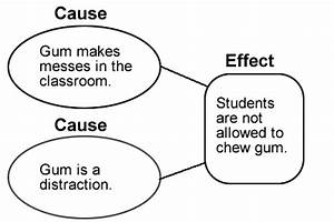 Sample Cause And Effect Sense And Sensibility Essay Example Cause