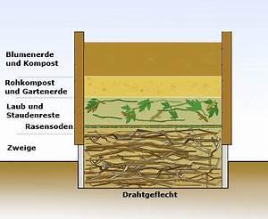 Hochbeet Aufbau Schichten : 15 pins zu hochbeet anlegen die man gesehen haben muss ~ Articles-book.com Haus und Dekorationen
