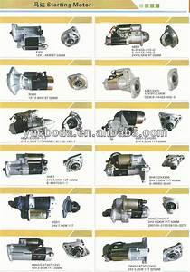 Engine Starter Motor Assembly 4n3181  View Starter Motor