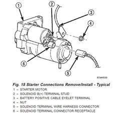1997 Jeep Grand Starter Wiring Harnes solved starter replace how to 1997 2001 jeep