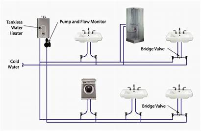 Plumbing Water Piping Tankless Pump Dead Heater