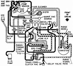 1994 95 Ezgo Wiring Diagram Full Hd Version Wiring Diagram