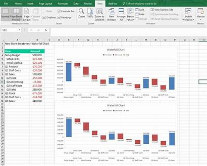 Excel Productivity Chart Waterfall Charts Sunburst