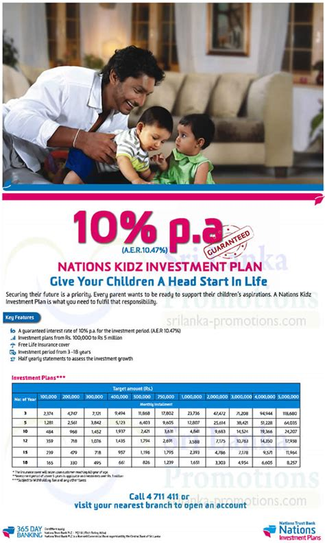 nations trust bank  pa guaranteed kidz investment