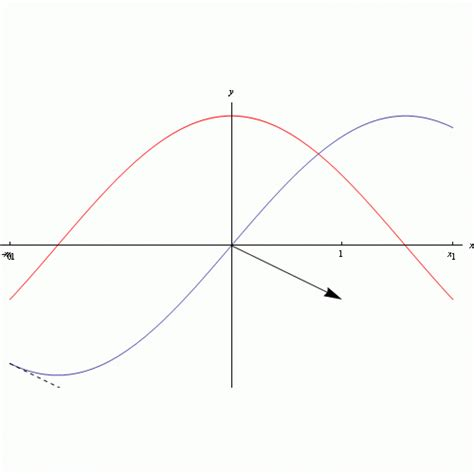 fisica matematica dispense catalogo di appunti e dispense free di matematica e fisica