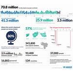 Refugee Crisis Unhcr Refugees Worldwide