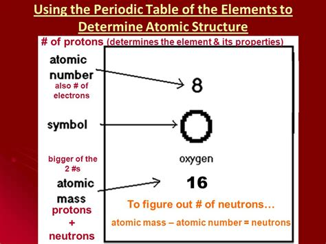 The Number Of Protons Determines The by Chapter 2 Minerals Ppt