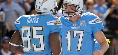 2013 Nfl Team Preview
