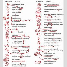 Hat Trick Associates  Proofreading Tips For Your Next Article