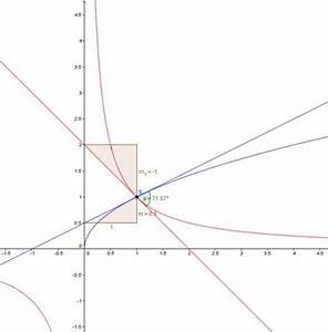 Anstieg Berechnen : ableitung unter welchen winkel schneiden sich die graphen f und g mathelounge ~ Themetempest.com Abrechnung