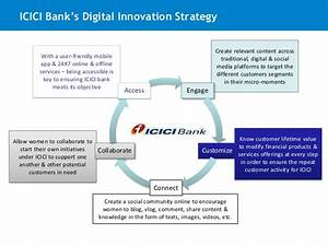 Digital Marketing Strategy for ICICI Bank - Assignment