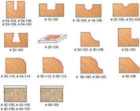 Cabinet Making Router Bit Set by Freud 92 100 26 Piece Router Bit 1 4 Inch Shank Set Edge