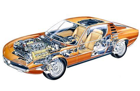 Alfa Romeo Montreal technical cars cutaway wallpaper ...