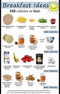 Breakfast Ideas 350 Calories Or Less food breakfast ...