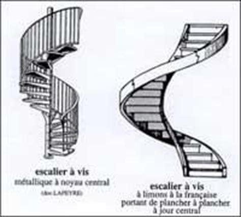 escalier 224 vis wordreference forums