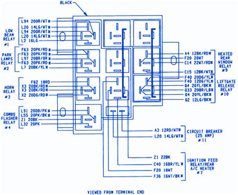 99 S10 Fuse Box Map by Plymouth Voyager 1997 Minivan Fuse Box Block Circuit