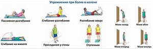 Мазь от боли в коленных суставах народные средства