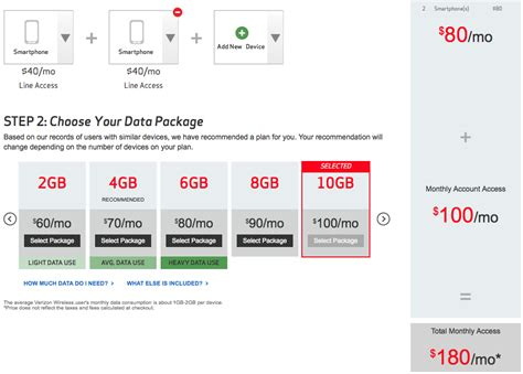 verizon plans for iphone at t family data unlimited images