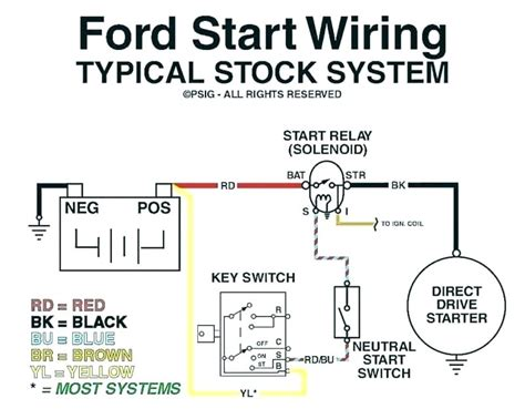 1989 Ford Truck Starter Wire Diagram by Ford Wiring Cylonoid Wiring Diagram