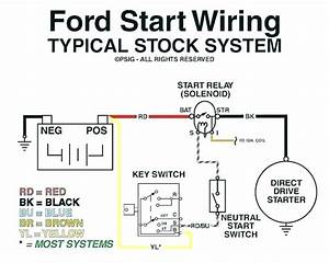 Ford Wiring Cylonoid