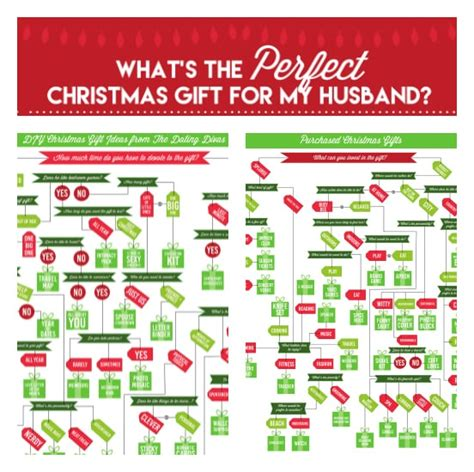 christmas gift guide for him the dating divas