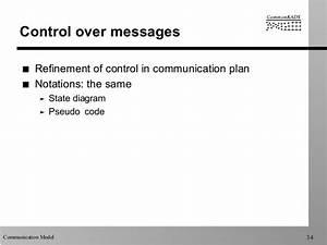 Commonkads Communication Model