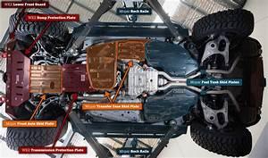 94 Jeep Cherokee Undercarriage Diagram