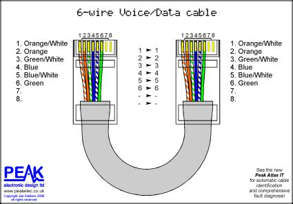 Ethernet Mbitnetwork Cable Wiring Pinout Diagram