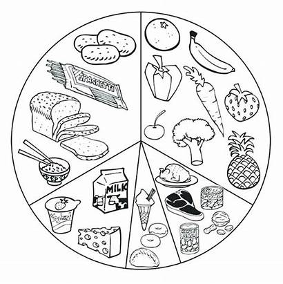 Healthy Foods Drawing Coloring Pages Health