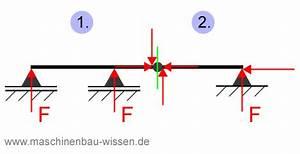 Lagerkräfte Berechnen : gleichgewicht statische bestimmtheit ~ Themetempest.com Abrechnung