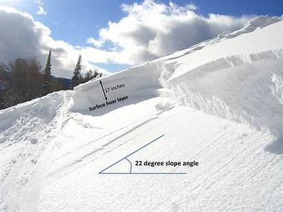 Avalanche Crown Slope Degree Intothewild Bg Hristo