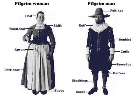 Shattering Myths About The Pilgrim Clothes. How Did Real