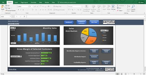 sales dashboard template professional reporting