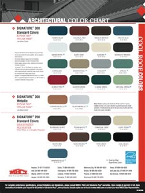mbci color chart signs dallas fort worth awnings carports patio covers
